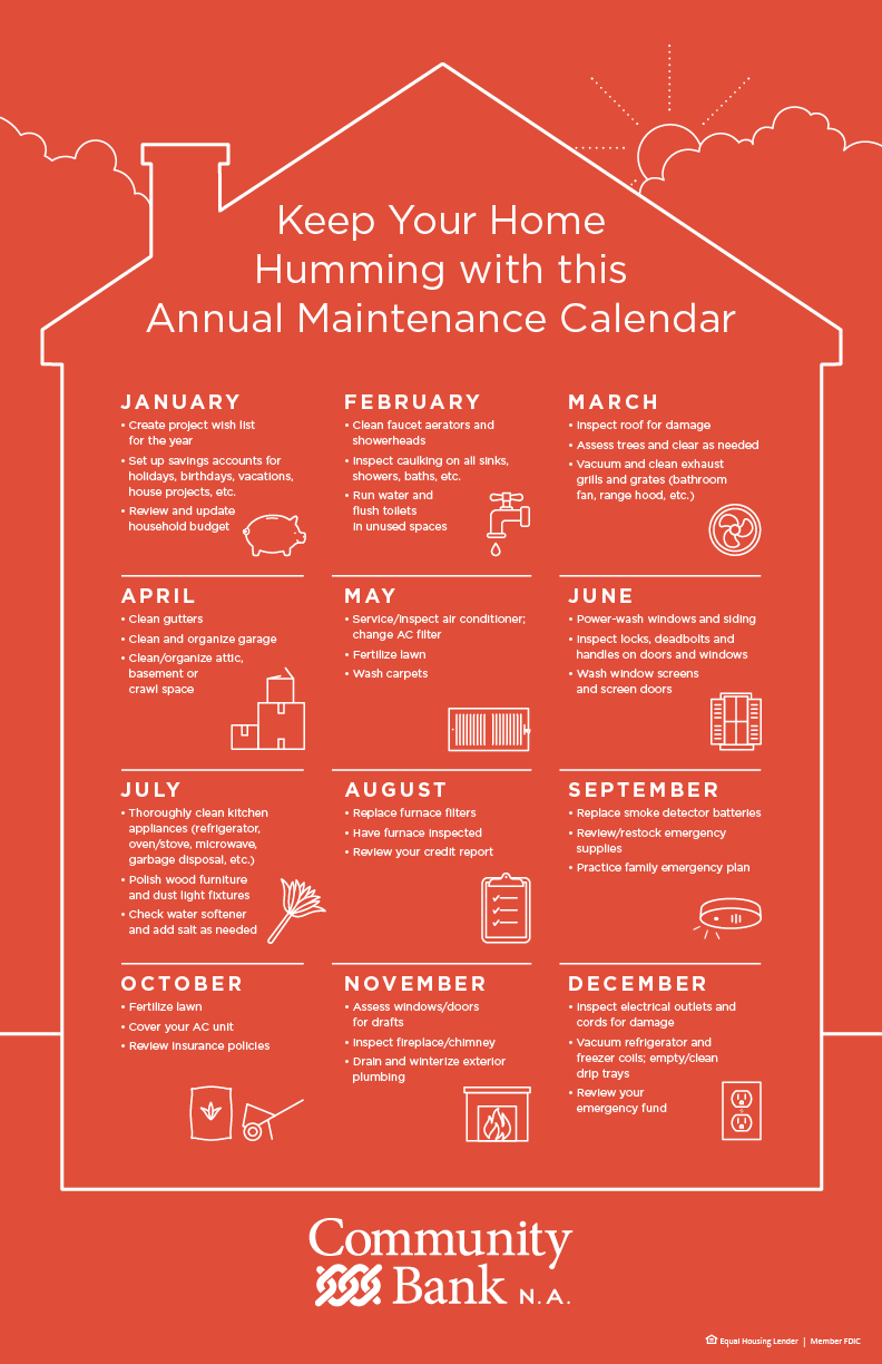 Annual Home Maintenance Calendar