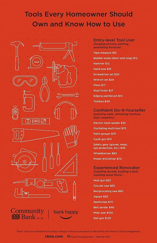 Tools Infographic